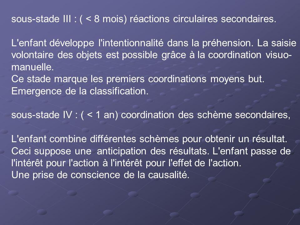 sous-stade III : ( < 8 mois) réactions circulaires secondaires. L'enfant développe l'intentionnalité dans la préhension. La saisie volontaire des obje