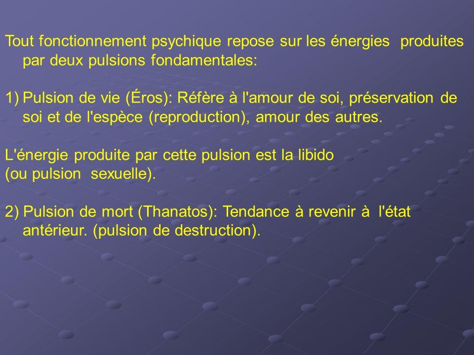 Tout fonctionnement psychique repose sur les énergies produites par deux pulsions fondamentales: 1)Pulsion de vie (Éros): Réfère à l'amour de soi, pré