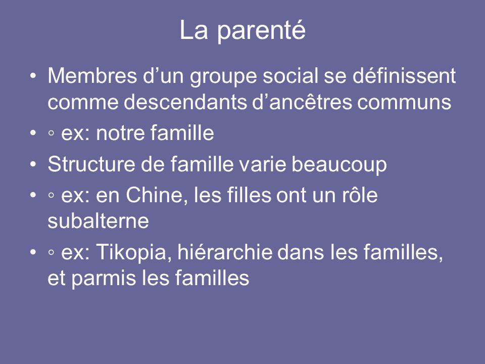 La parenté Membres dun groupe social se définissent comme descendants dancêtres communs ex: notre famille Structure de famille varie beaucoup ex: en C