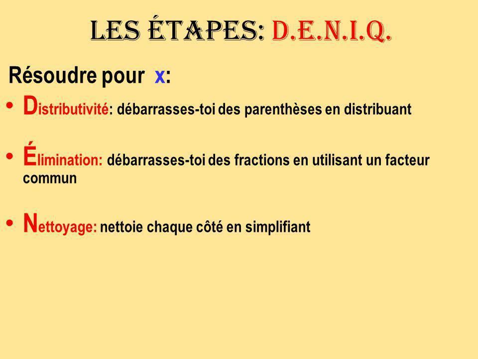 Les étapes: D.E.N.I.Q.
