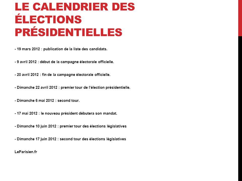 LE CALENDRIER DES ÉLECTIONS PRÉSIDENTIELLES - 19 mars 2012 : publication de la liste des candidats.