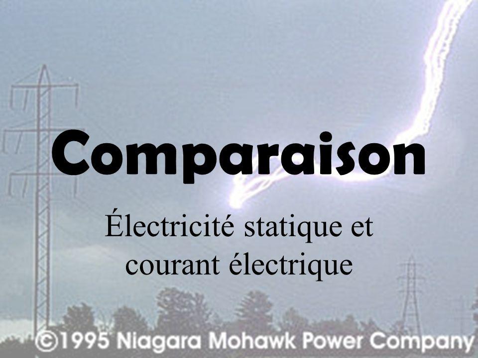 Comparaison Électricité statique et courant électrique