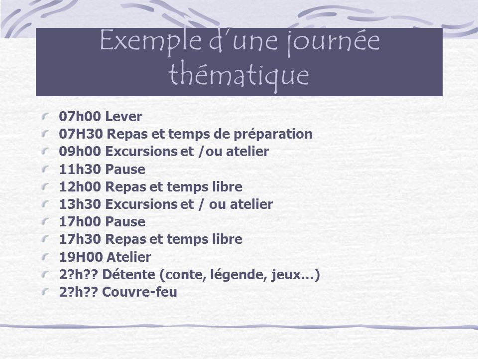 Exemple dune journée thématique 07h00 Lever 07H30 Repas et temps de préparation 09h00 Excursions et /ou atelier 11h30 Pause 12h00 Repas et temps libre