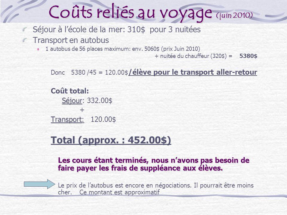 Coûts reliés au voyage (juin 2010) Séjour à lécole de la mer: 310$ pour 3 nuitées Transport en autobus 1 autobus de 56 places maximum: env. 5060$ (pri