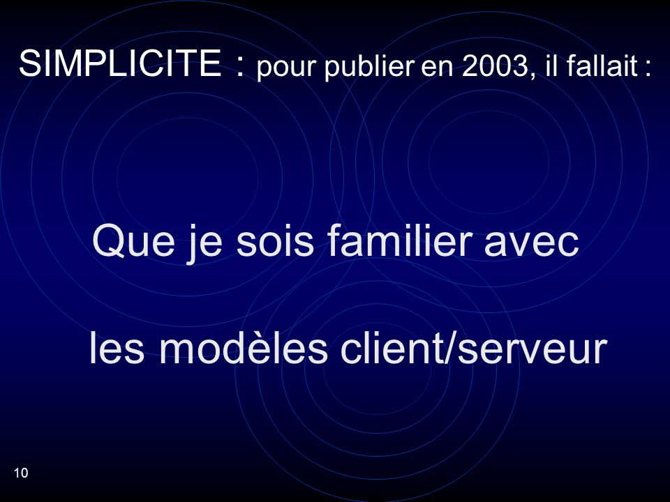 10 Que je sois familier avec les modèles client/serveur SIMPLICITE : pour publier en 2003, il fallait :