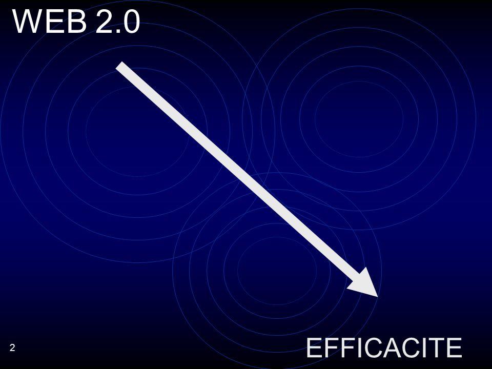 43 WEB 2.0 EFFICACITE SIMPLE OUVERT EXPRESSION SUBJECTIVE ECHANGE PAROLE LIBRE .