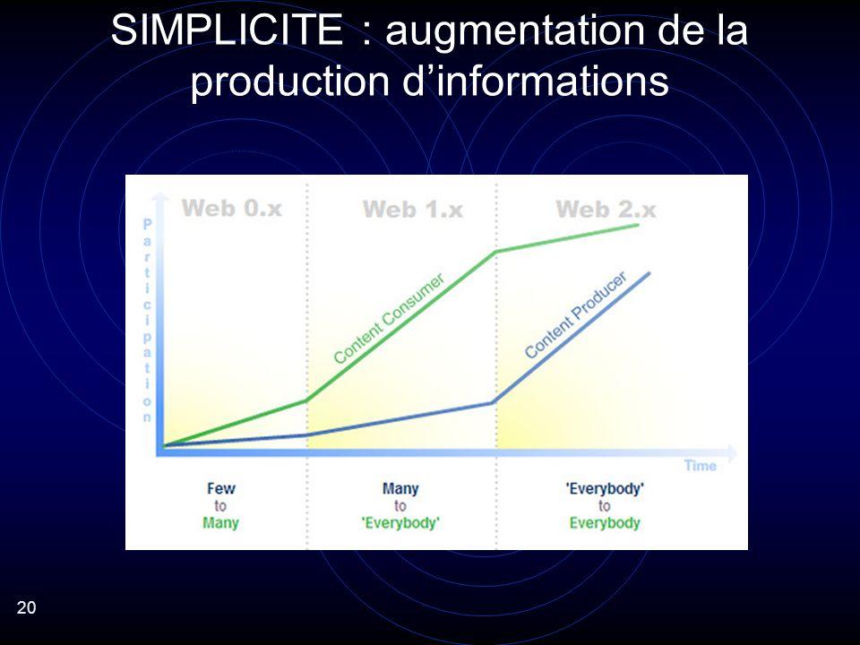 20 SIMPLICITE : augmentation de la production dinformations