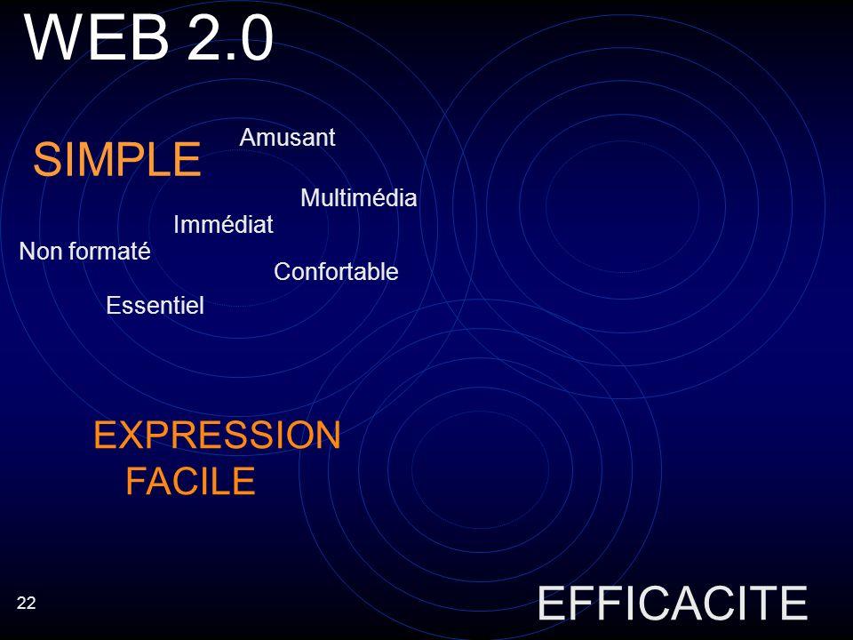 22 WEB 2.0 EFFICACITE SIMPLE Non formaté Amusant Multimédia Essentiel Confortable Immédiat EXPRESSION FACILE