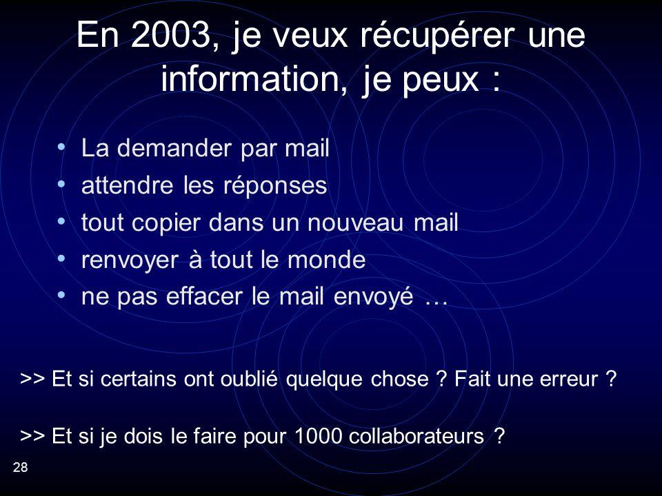 28 En 2003, je veux récupérer une information, je peux : La demander par mail attendre les réponses tout copier dans un nouveau mail renvoyer à tout le monde ne pas effacer le mail envoyé … >> Et si certains ont oublié quelque chose .