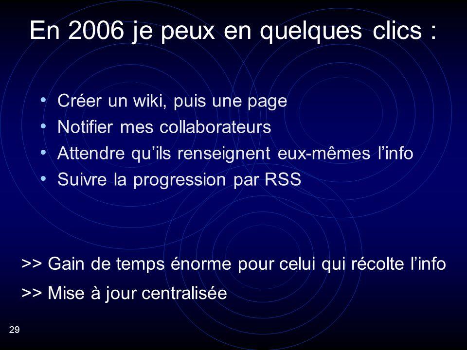 29 En 2006 je peux en quelques clics : Créer un wiki, puis une page Notifier mes collaborateurs Attendre quils renseignent eux-mêmes linfo Suivre la progression par RSS >> Gain de temps énorme pour celui qui récolte linfo >> Mise à jour centralisée
