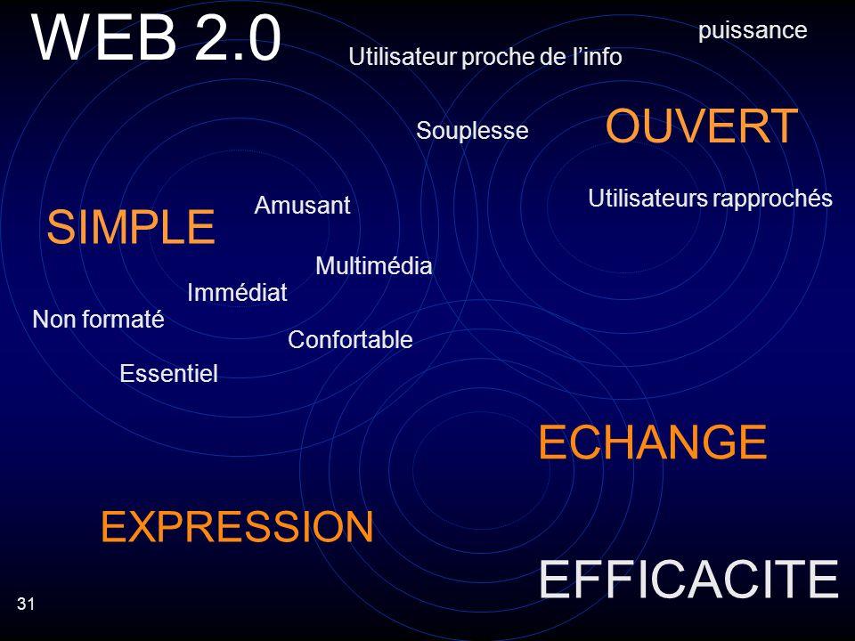 31 WEB 2.0 EFFICACITE SIMPLE OUVERT Non formaté Amusant Multimédia Souplesse Utilisateurs rapprochés Essentiel Confortable Immédiat puissance Utilisateur proche de linfo ECHANGE EXPRESSION