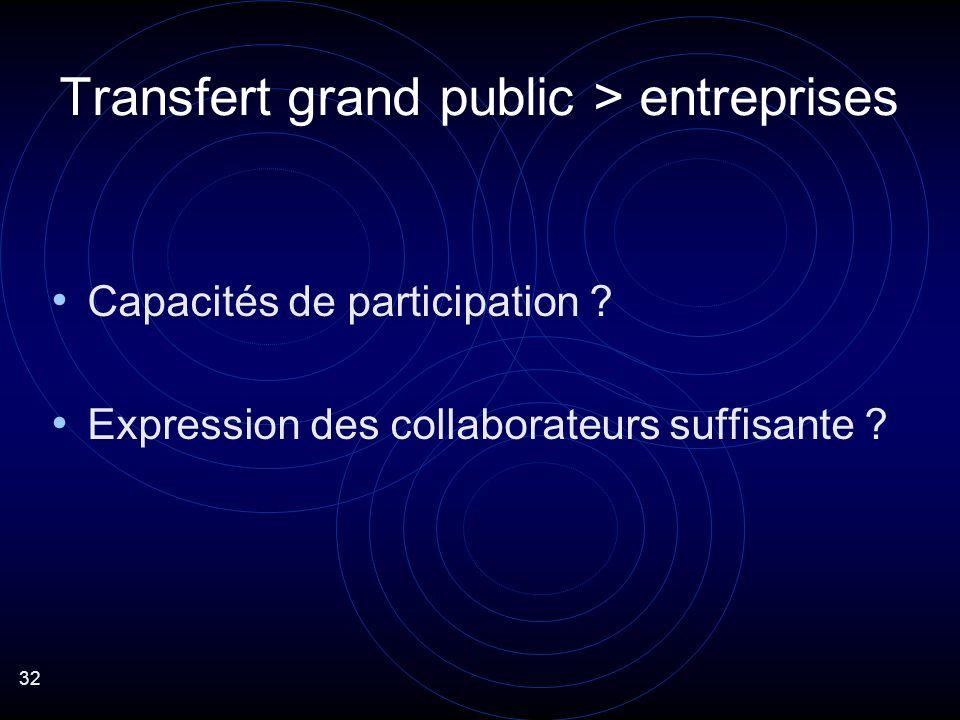 32 Transfert grand public > entreprises Capacités de participation .