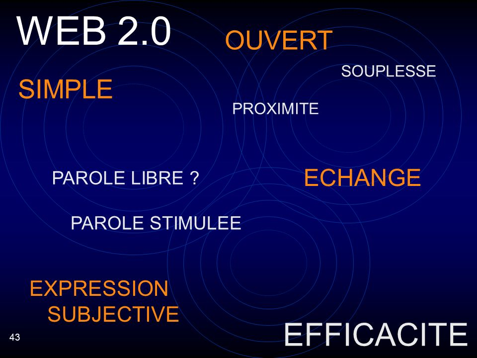 43 WEB 2.0 EFFICACITE SIMPLE OUVERT EXPRESSION SUBJECTIVE ECHANGE PAROLE LIBRE .