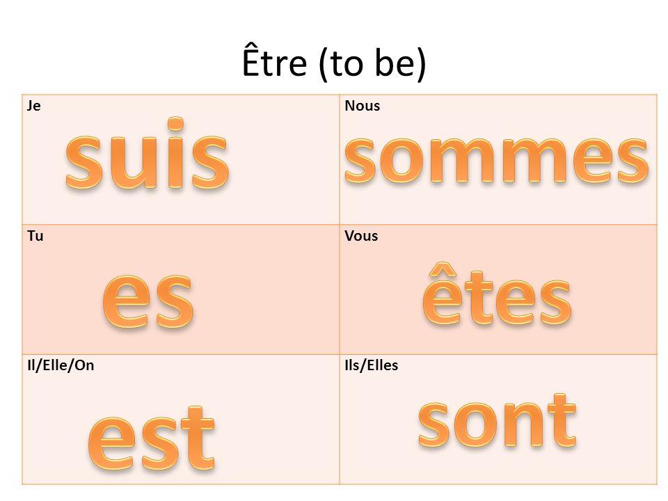 JeNous TuVous Il/Elle/OnIls/Elles Être (to be)