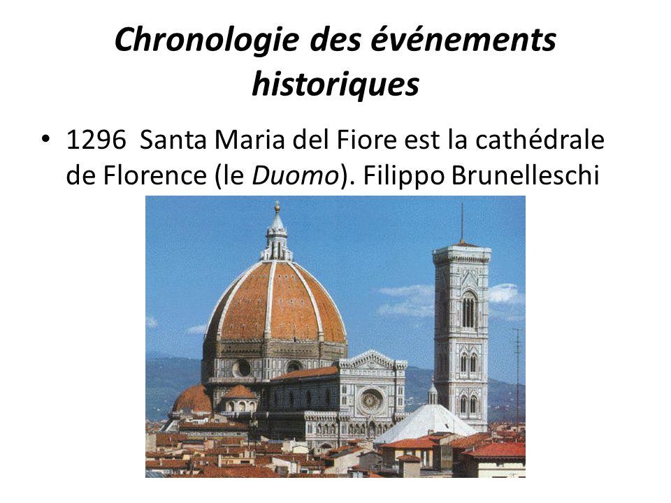 Chronologie des événements historiques 1296 Santa Maria del Fiore est la cathédrale de Florence (le Duomo). Filippo Brunelleschi