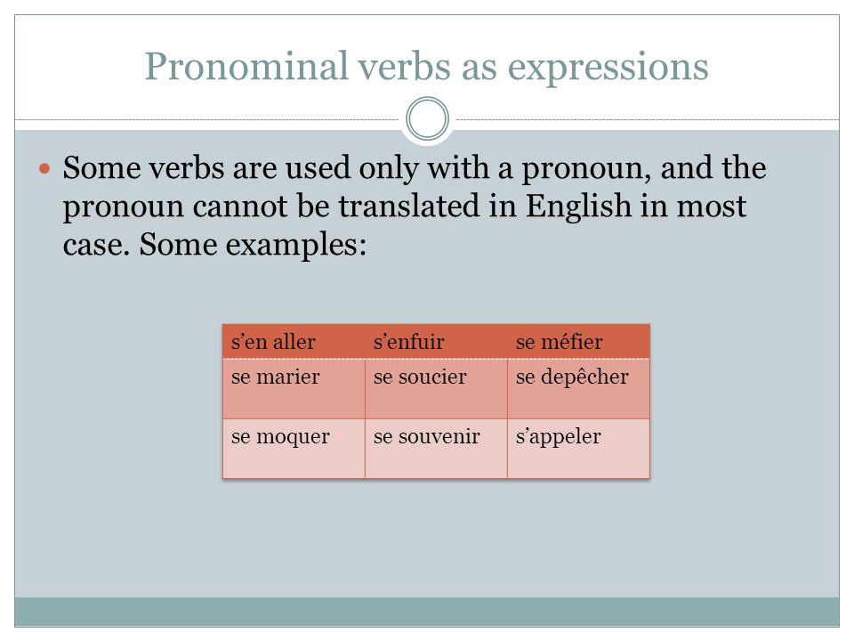 Pronominal verbs as expressions Some verbs are used only with a pronoun, and the pronoun cannot be translated in English in most case.