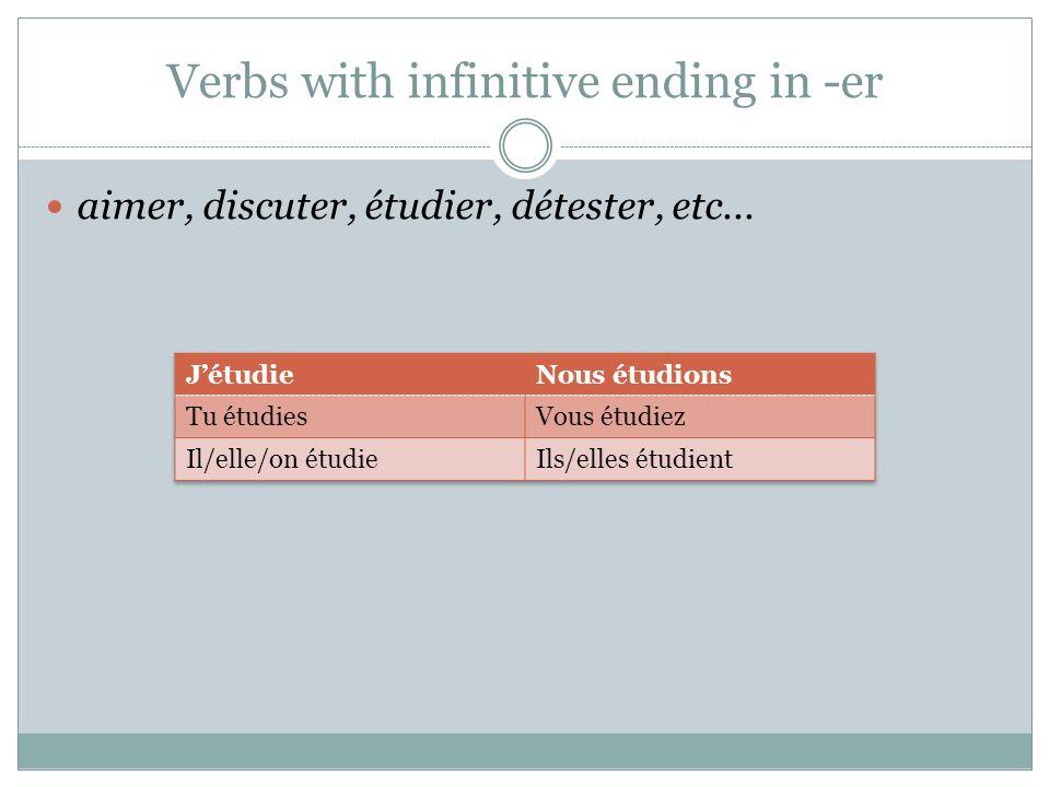 Verbs with infinitive ending in -ir choisir, réussir, finir, etc...
