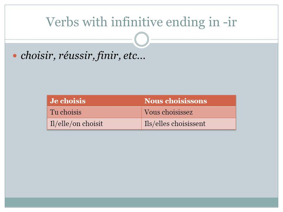 Verbs with infinitive ending in -re entendre, rendre, répondre, etc...