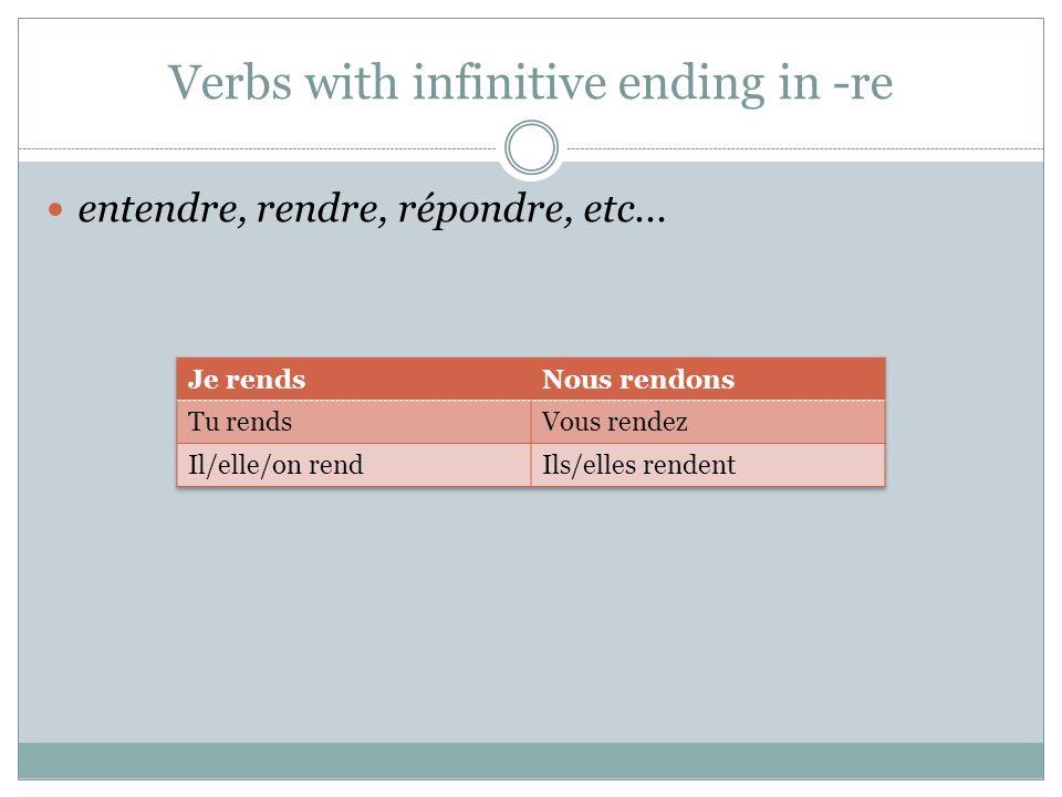 Activité #4: Conjuguez les verbes entre parenthèses, 2.