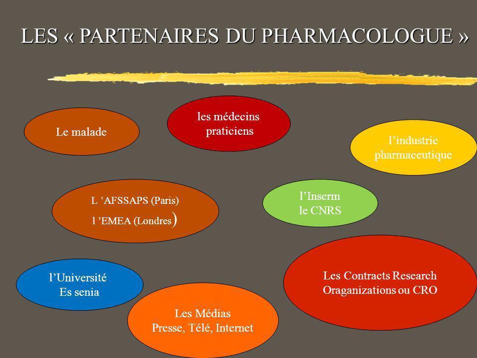 LES CHAPITRES DE LA PHARMACOLOGIE (II) zL ENSEIGNEMENT : yPharmacologie Générale yPharmacologie spécialisée yDu système nerveux central yDu système cardio-vasculaire