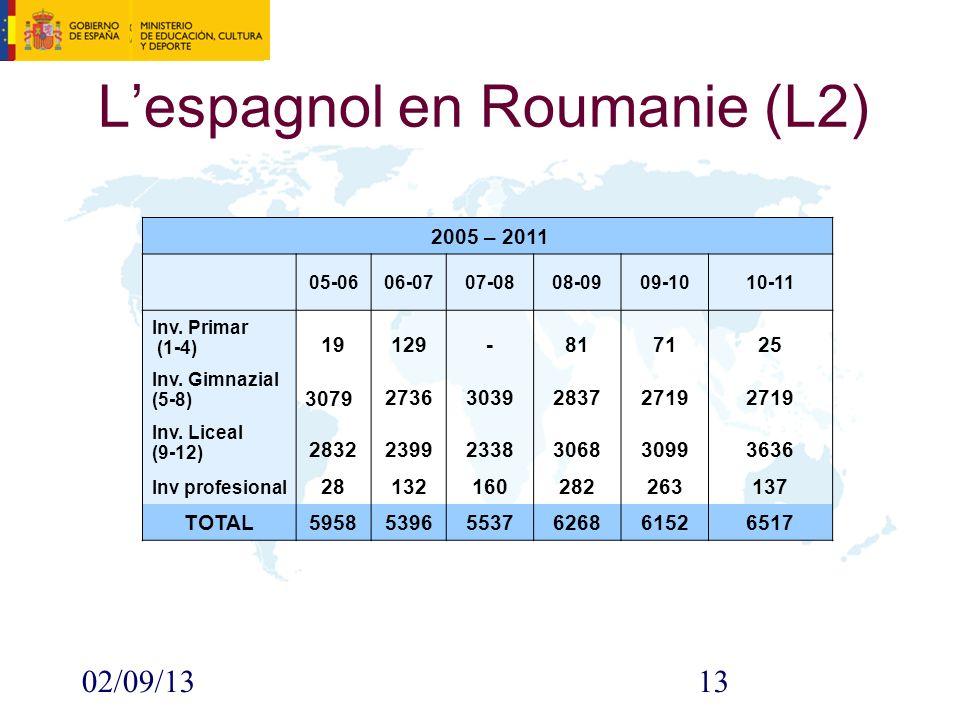 02/09/1313 Lespagnol en Roumanie (L2) 2005 – 2011 05-0606-0707-0808-0909-1010-11 Inv.