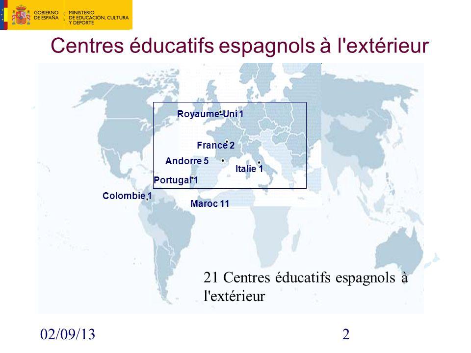 02/09/132 Centres éducatifs espagnols à l extérieur Colombie 1 Portugal 1 Maroc 11 Andorre 5 France 2 Royaume-Uni 1 Italie 1 21 Centres éducatifs espagnols à l extérieur