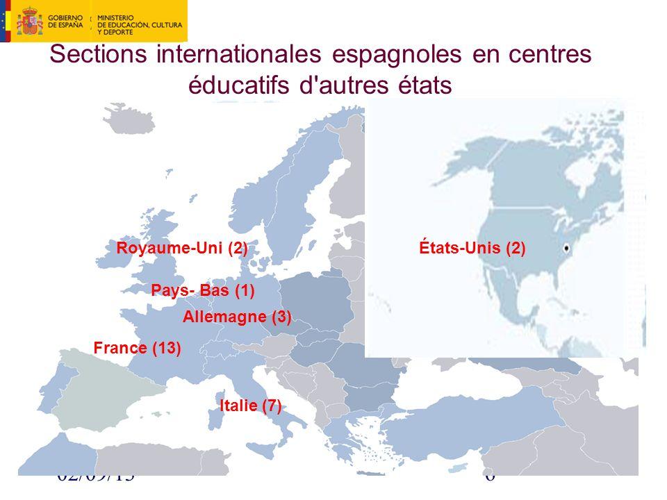 02/09/136 Sections internationales espagnoles en centres éducatifs d autres états États-Unis (2) France (13) Pays- Bas (1) Allemagne (3) Royaume-Uni (2) Italie (7)