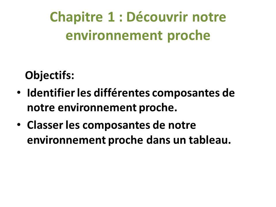 Chapitre 1 : Découvrir notre environnement proche Objectifs: Identifier les différentes composantes de notre environnement proche. Classer les composa