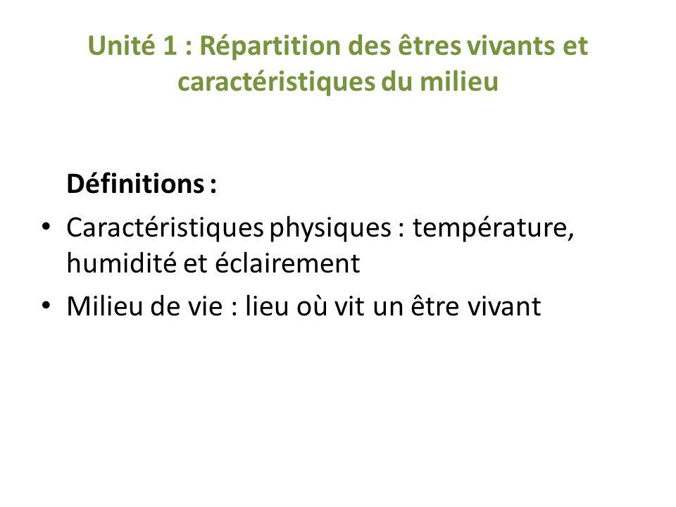 Unité 1 : Répartition des êtres vivants et caractéristiques du milieu Définitions : Caractéristiques physiques : température, humidité et éclairement