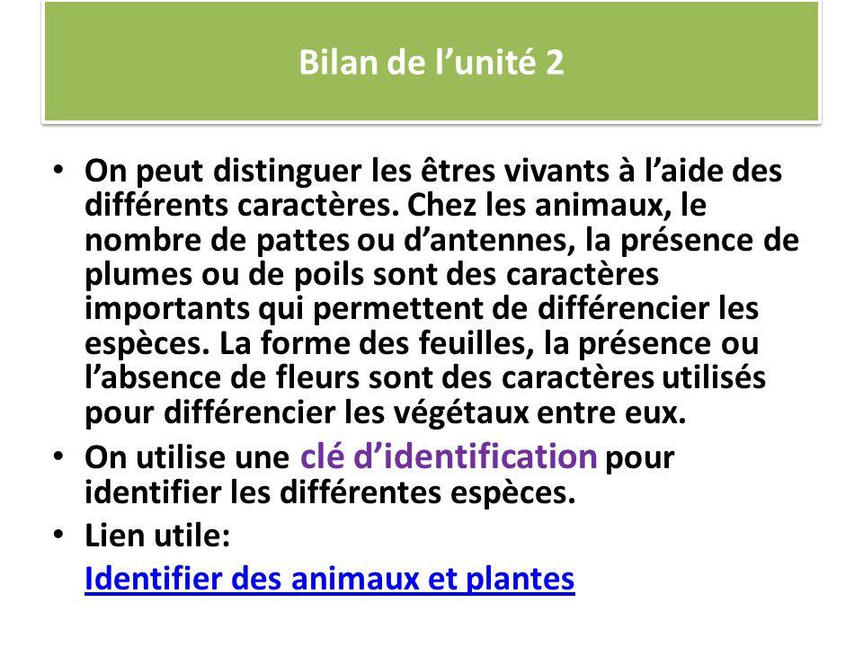 Chapitre 2 : La répartition des êtres vivants dans lenvironnement Objectifs : Définir les caractéristiques physiques de lenvironnement.