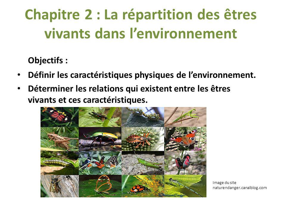 Chapitre 2 : La répartition des êtres vivants dans lenvironnement Objectifs : Définir les caractéristiques physiques de lenvironnement. Déterminer les