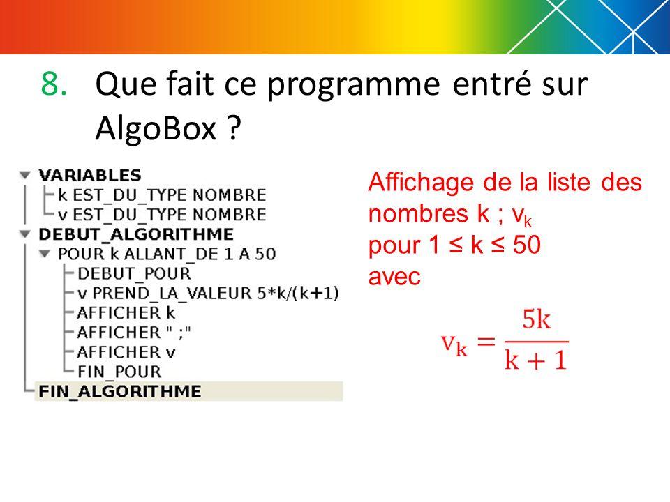 8.Que fait ce programme entré sur AlgoBox ? Affichage de la liste des nombres k ; v k pour 1 k 50 avec
