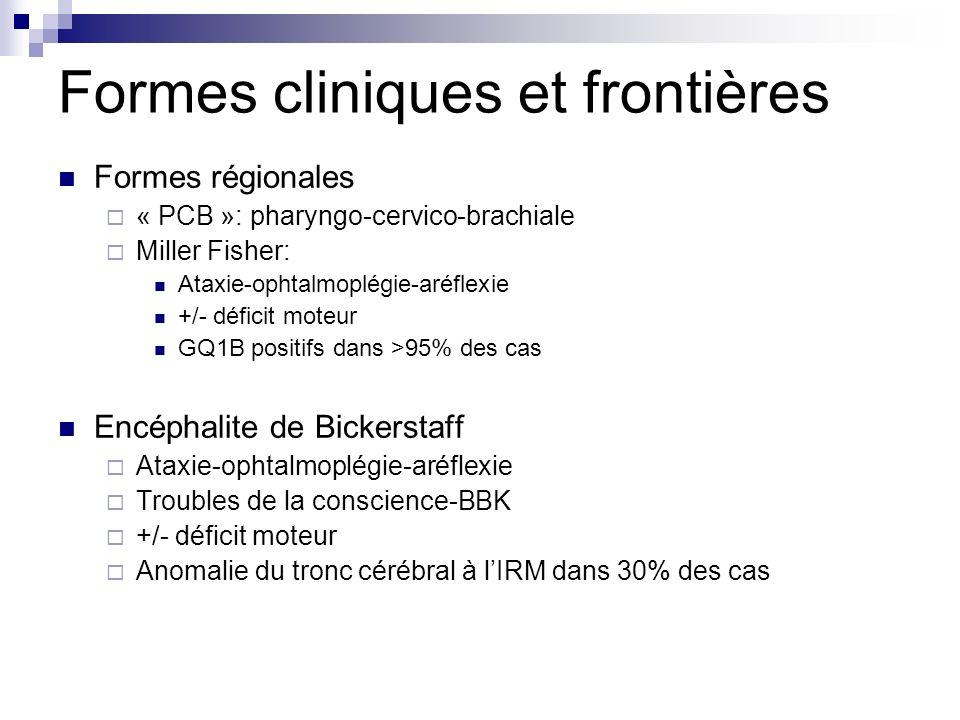 Formes cliniques et frontières Formes régionales « PCB »: pharyngo-cervico-brachiale Miller Fisher: Ataxie-ophtalmoplégie-aréflexie +/- déficit moteur