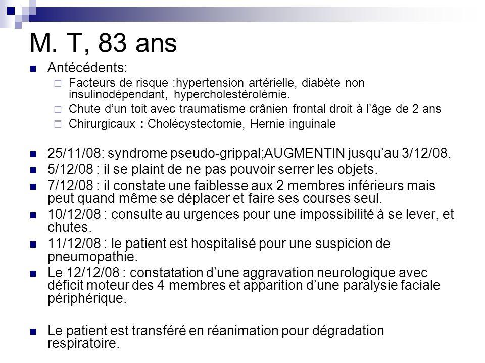 M. T, 83 ans Antécédents: Facteurs de risque :hypertension artérielle, diabète non insulinodépendant, hypercholestérolémie. Chute dun toit avec trauma