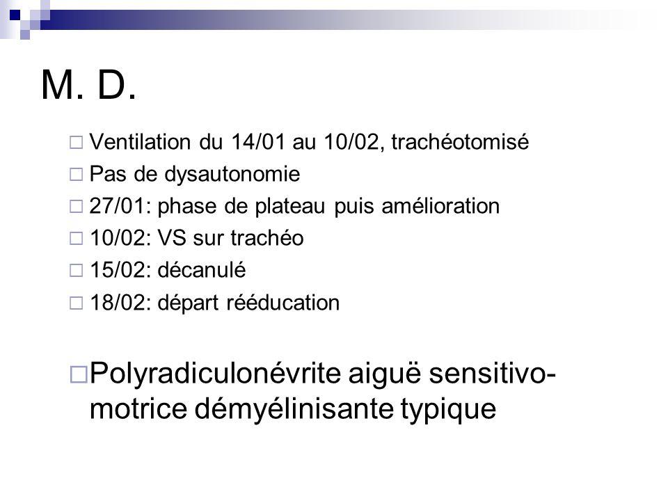 M. D. Ventilation du 14/01 au 10/02, trachéotomisé Pas de dysautonomie 27/01: phase de plateau puis amélioration 10/02: VS sur trachéo 15/02: décanulé