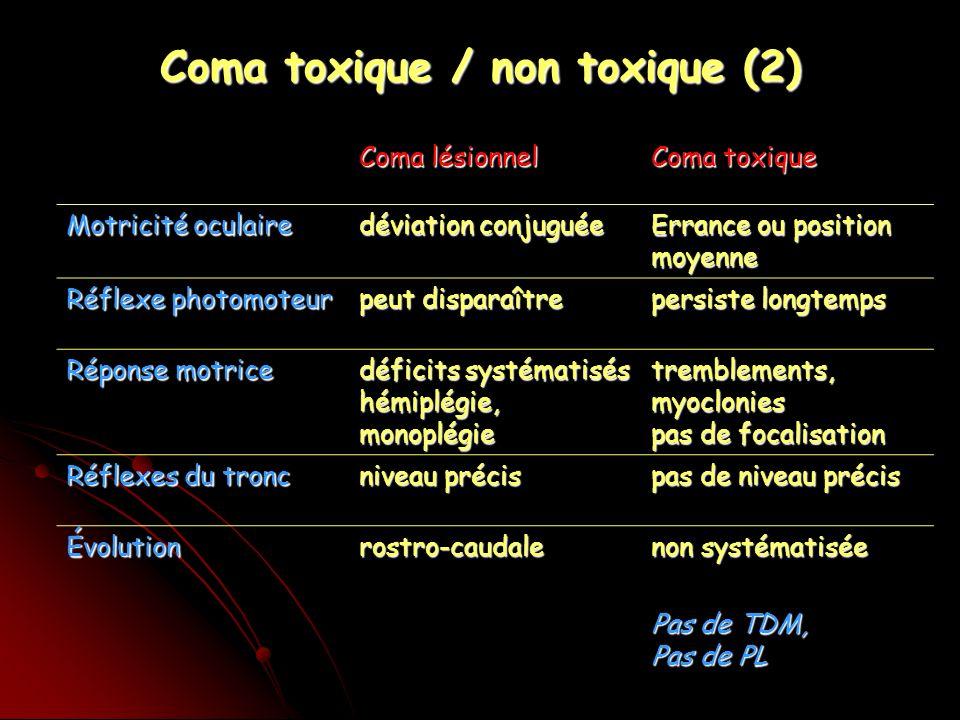 Coma lésionnel Coma toxique Motricité oculaire déviation conjuguée Errance ou position moyenne Réflexe photomoteur peut disparaître persiste longtemps Réponse motrice déficits systématisés hémiplégie, monoplégie tremblements, myoclonies pas de focalisation Réflexes du tronc niveau précis pas de niveau précis Évolutionrostro-caudale non systématisée Pas de TDM, Pas de PL Coma toxique / non toxique (2)