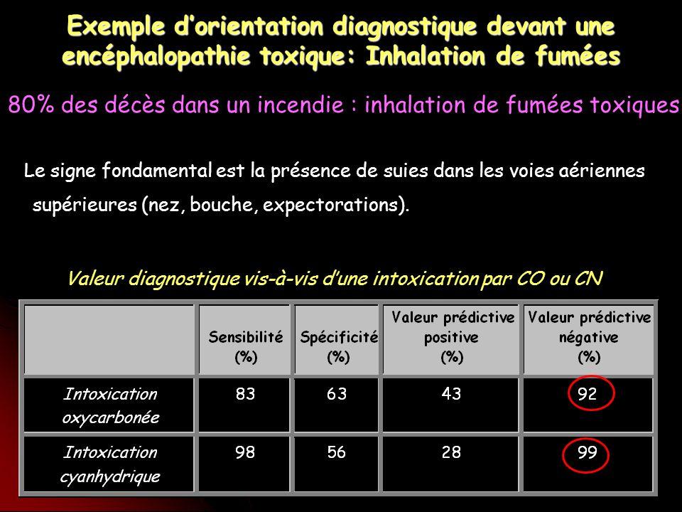 Exemple dorientation diagnostique devant une encéphalopathie toxique: Inhalation de fumées Le signe fondamental est la présence de suies dans les voies aériennes supérieures (nez, bouche, expectorations).