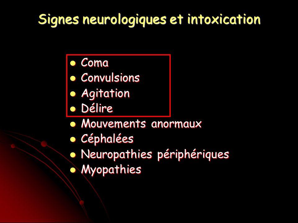 Signes neurologiques et intoxication Coma Coma Convulsions Convulsions Agitation Agitation Délire Délire Mouvements anormaux Mouvements anormaux Céphalées Céphalées Neuropathies périphériques Neuropathies périphériques Myopathies Myopathies