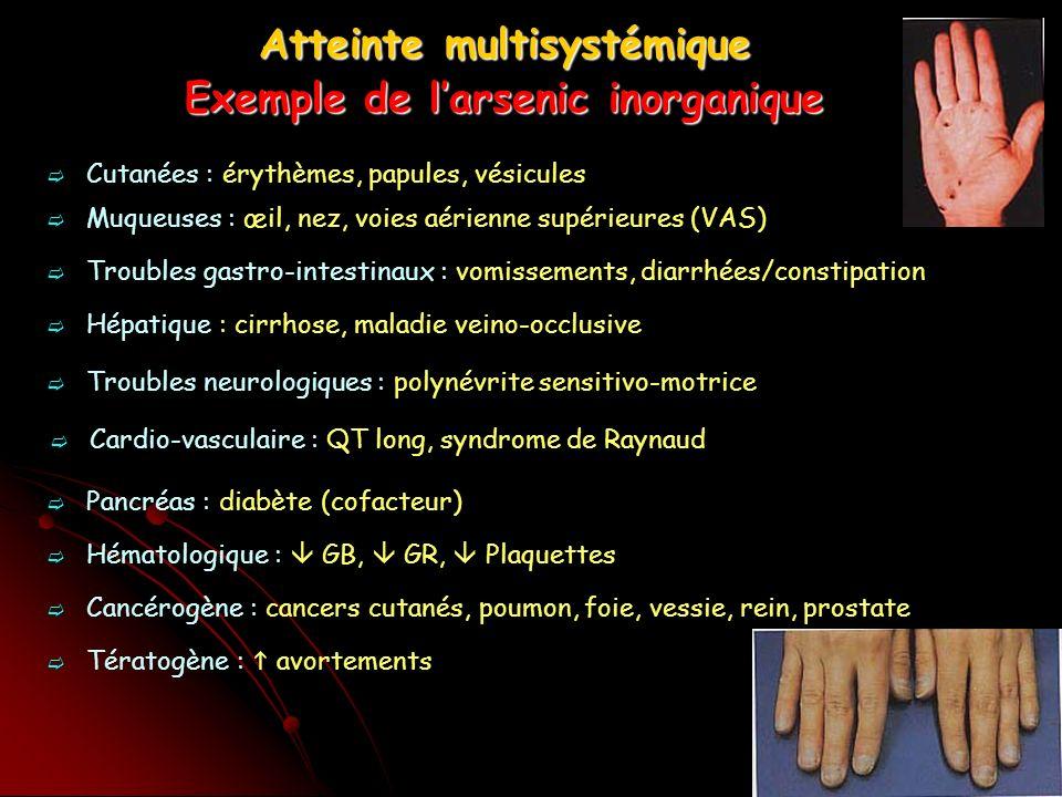 Atteinte multisystémique Exemple de larsenic inorganique Cutanées : érythèmes, papules, vésicules Muqueuses : œil, nez, voies aérienne supérieures (VAS) Hépatique : cirrhose, maladie veino-occlusive Troubles neurologiques : polynévrite sensitivo-motrice Cardio-vasculaire : QT long, syndrome de Raynaud Troubles gastro-intestinaux : vomissements, diarrhées/constipation Pancréas : diabète (cofacteur) Cancérogène : cancers cutanés, poumon, foie, vessie, rein, prostate Tératogène : avortements Hématologique : GB, GR, Plaquettes