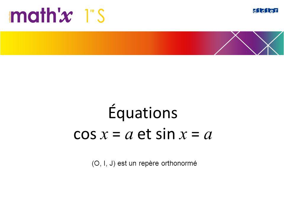 Équations cos x = a et sin x = a (O, I, J) est un repère orthonormé