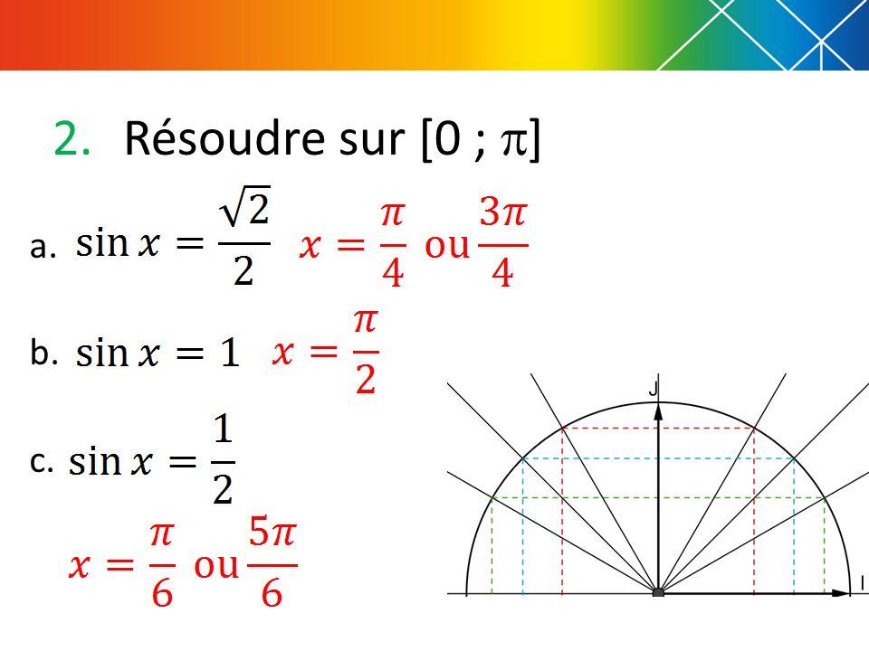 2.Résoudre sur [0 ; ] a. b. c.