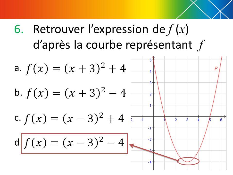 6.Retrouver lexpression de f ( x ) daprès la courbe représentant f a. b. c. d.
