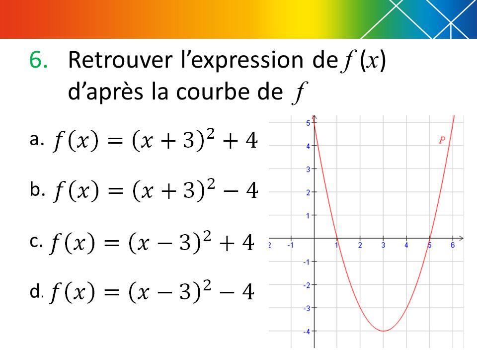 6.Retrouver lexpression de f ( x ) daprès la courbe de f a. b. c. d.