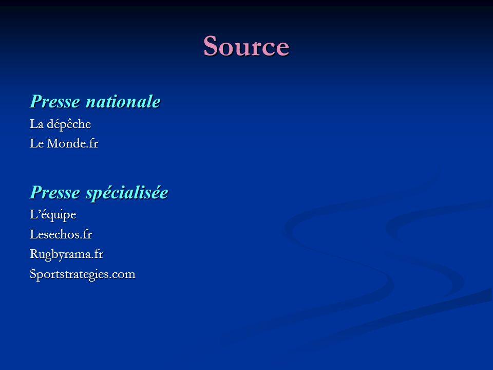 Source Presse nationale La dépêche Le Monde.fr Presse spécialisée LéquipeLesechos.frRugbyrama.frSportstrategies.com
