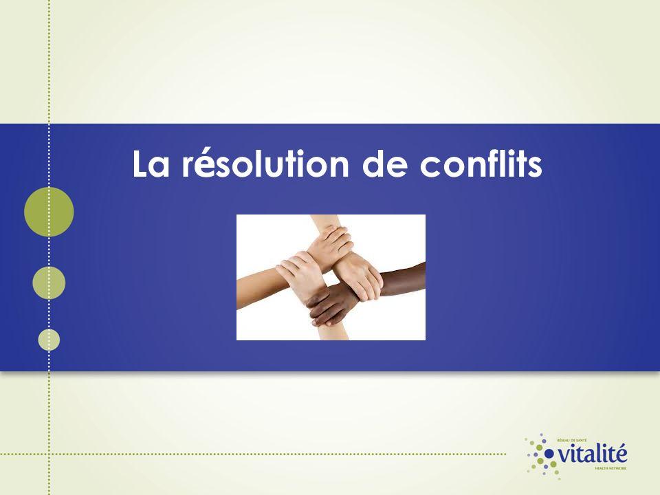 La r é solution de conflits
