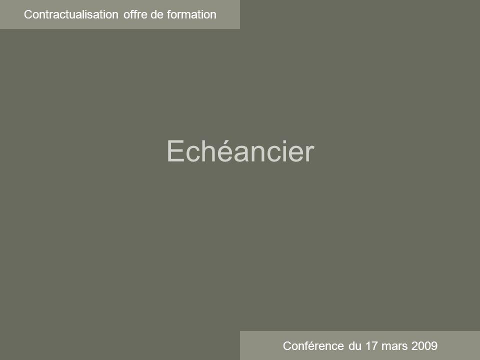 Echéancier Contractualisation offre de formation Conférence du 17 mars 2009