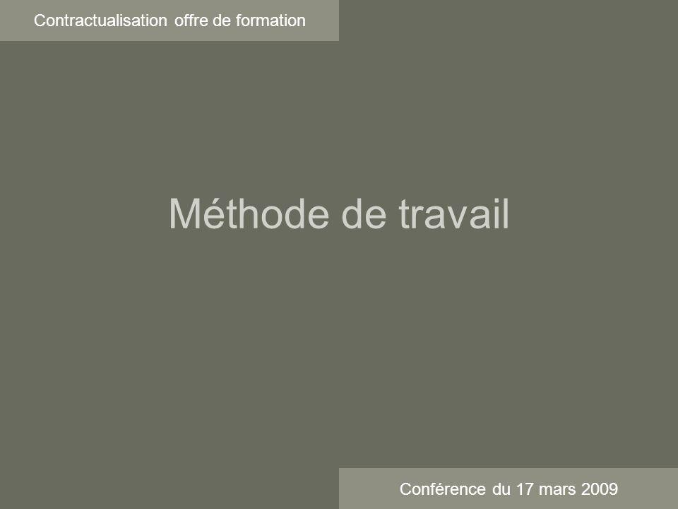 Méthode de travail Contractualisation offre de formation Conférence du 17 mars 2009