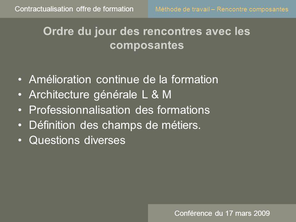 Amélioration continue de la formation Architecture générale L & M Professionnalisation des formations Définition des champs de métiers.