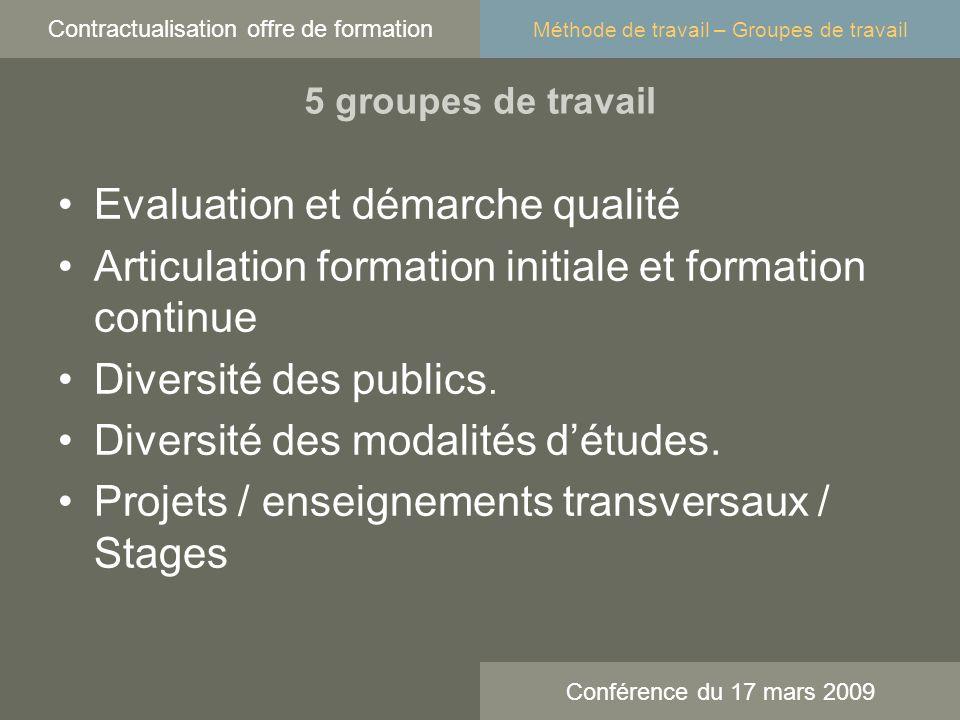 Evaluation et démarche qualité Articulation formation initiale et formation continue Diversité des publics.