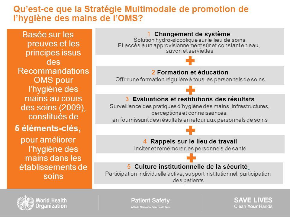 Basée sur les preuves et les principes issus des Recommandations OMS pour lhygiène des mains au cours des soins (2009), constitués de 5 éléments-clés,